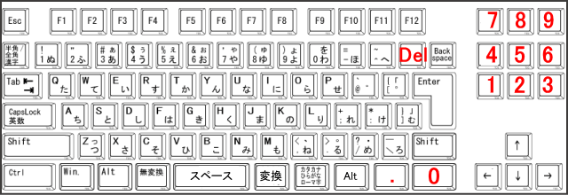 ten-key