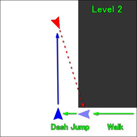 level-2c
