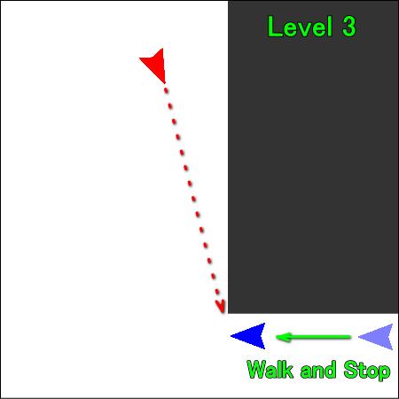 level-3c