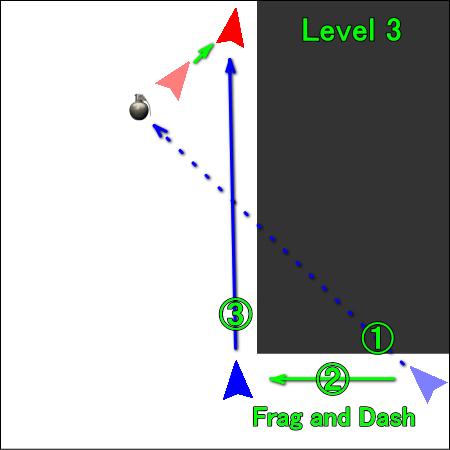 level-3c2