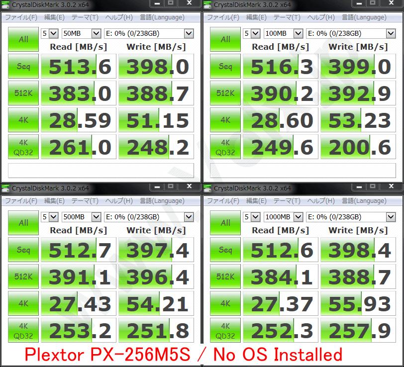 px-256m5s-bench-01