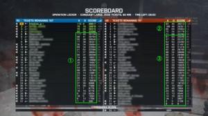 score-a
