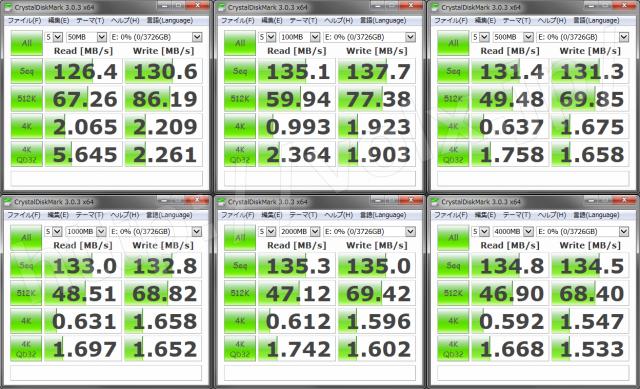 0s03361-benchmark-02-640x389