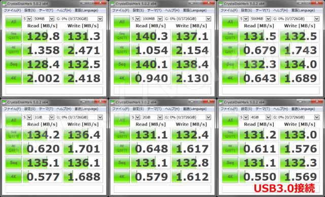 fe3001-benchmark