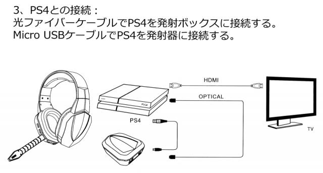 hw-398m-ps4-640x343