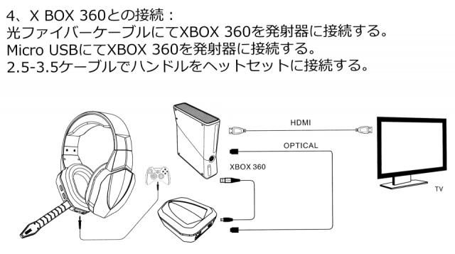 hw-398m-xbox-360