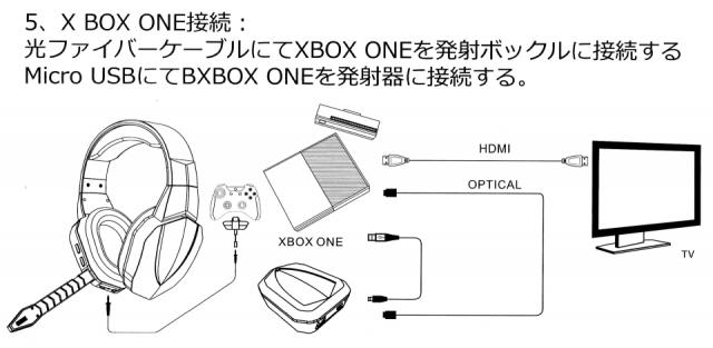 hw-398m-xbox-one