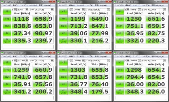 shpm2280p2h-benchmark-02