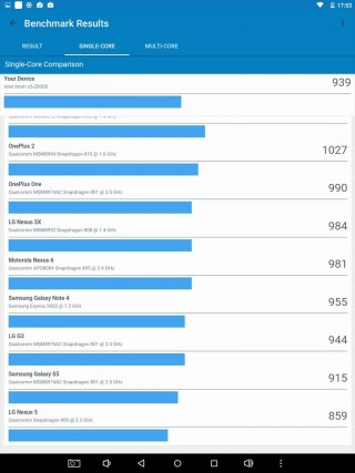 x98-plus-2-geekbench-01-320x427