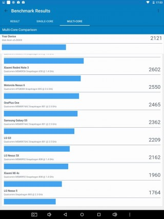 x98-plus-2-geekbench-02-320x427