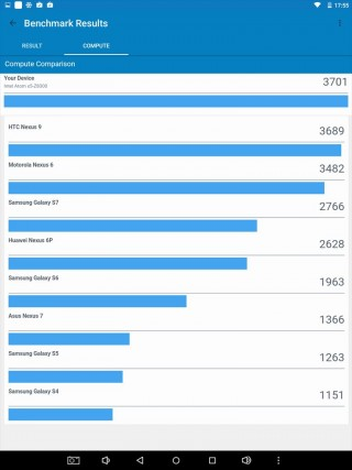 x98-plus-2-geekbench-03