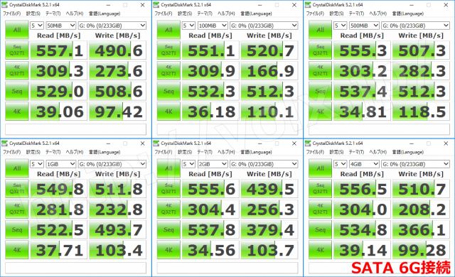 mz-750250bit-benchmark-640x390