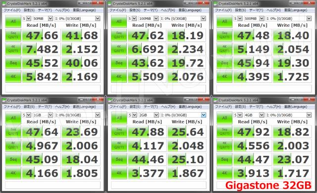 gigastone-32gb-benchmark-640x389