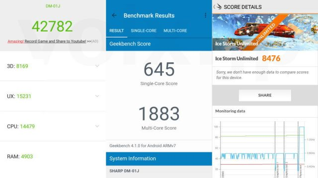 dm-01j-benchmark-1-640x360