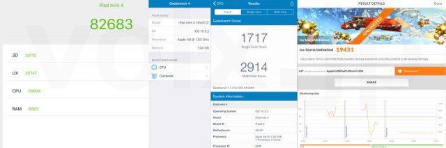 ipad-mini-4-benchmark-640x213