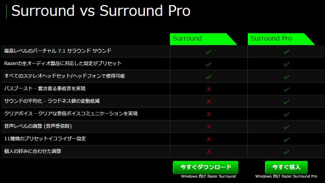 razer-surround-pro-640x360