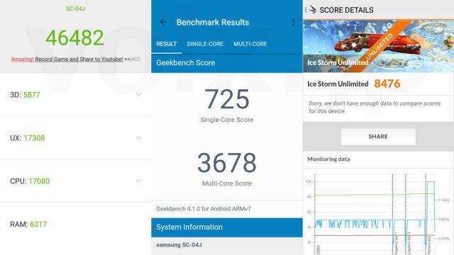sc-04j-benchmark-1-640x360