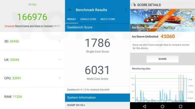 sh-03j-benchmark-640x360