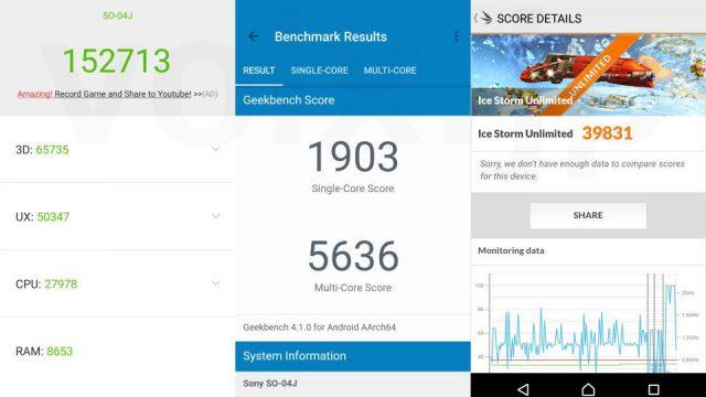so-04j-benchmark-1-640x360