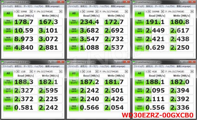 wd30ezrz-00gxcb0-benchmark-640x389