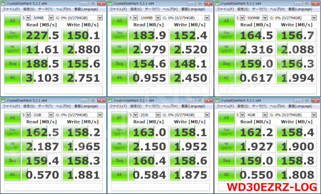 wd30ezrz-log-benchmark-640x388