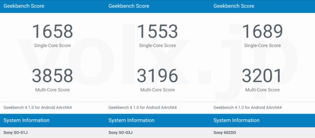 xperia-xzs-geekbench-2-640x280