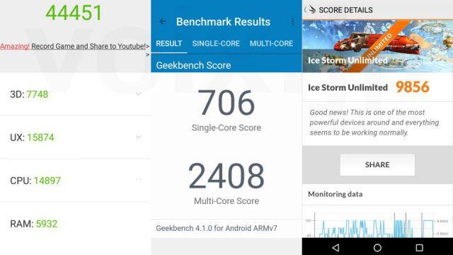 507sh-benchmark-1-640x360