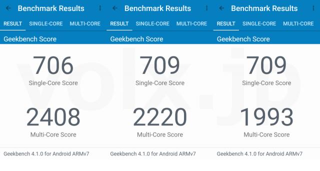 507sh-geekbench-640x343