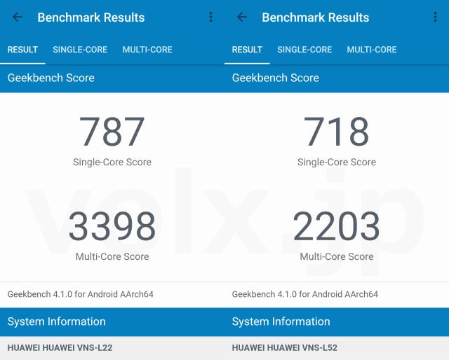 P9-lite-vs-p9-lite-premium-geekbench-640x514