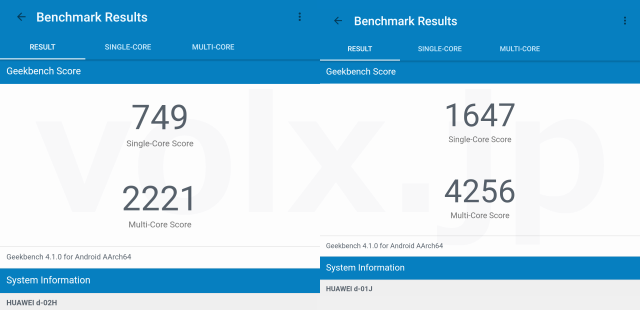 d-02h-vs-d01j-geekbench-1-640x310