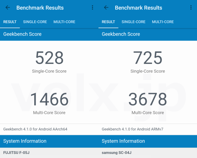 f-05j-vs-sc-04j-geekbench-640x514
