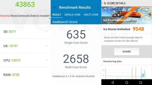 kyv40u-benchmark-1-640x360