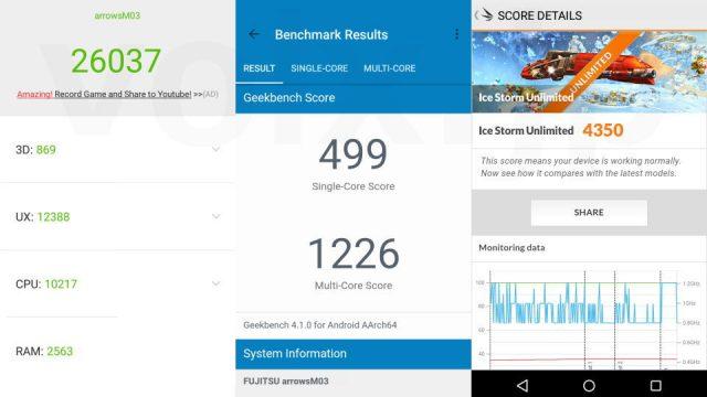 m03-benchmark-1-640x360