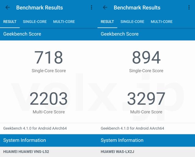 p9-lite-premium-vs-p10-lite-geekbench-640x514