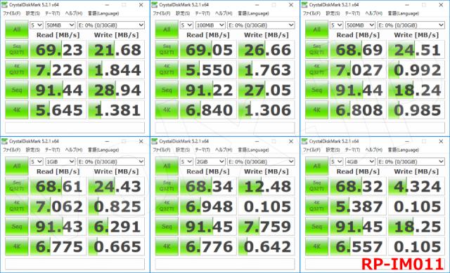 rp-im011-benchmark-640x389