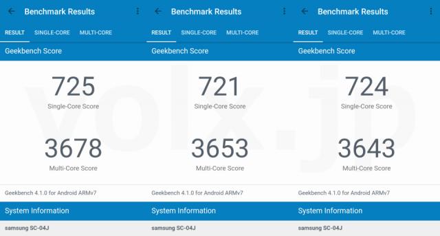 sc-04j-geekbench-640x343