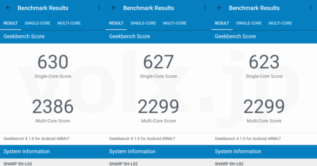 sh-l02-geekbench-640x335