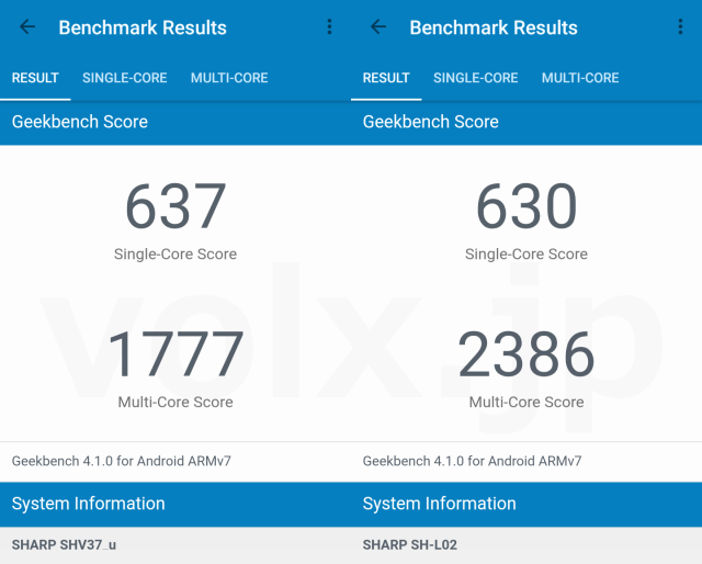shv37-u-vs-sh-l02-geekbench-640x514