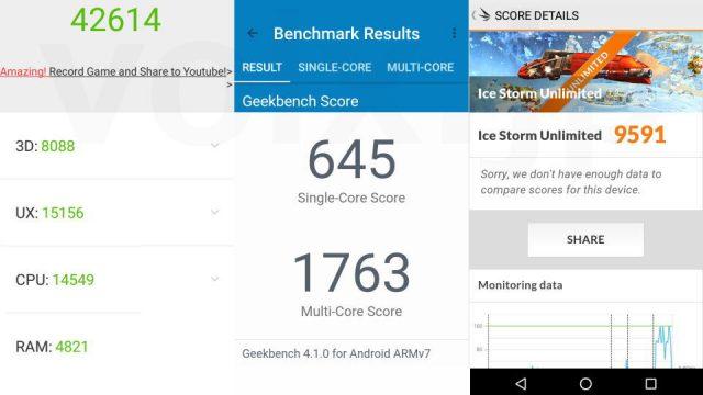 shv37_u-benchmark-1-640x360