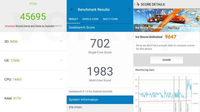 ztu31-benchmark-1-640x360
