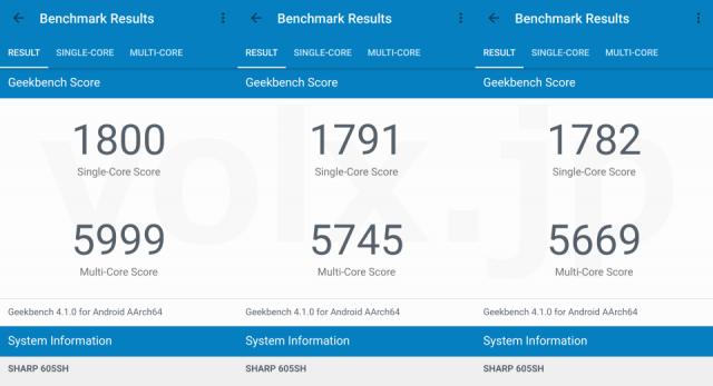 605sh-geek-bench-640x347