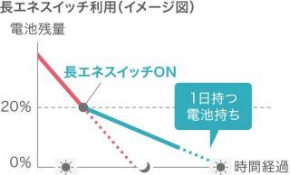 aquos-zeta-function-2-320x194