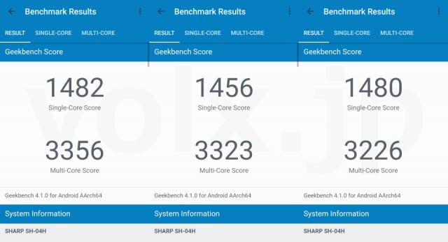 aquos-zeta-geek-bench-640x347
