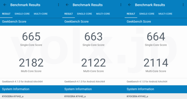 digno-v-geekbench-640x340