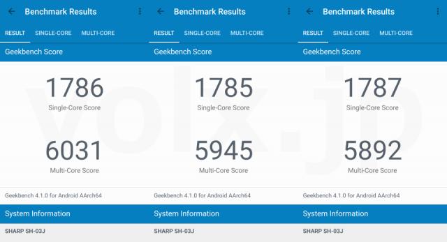 sh-03j-geek-bench-640x347