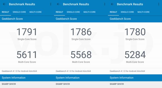 shv39-geek-bench-640x347