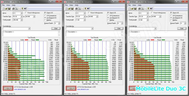 mobilelite-duo-3c-atto-640x326