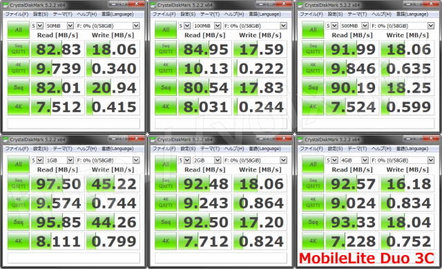mobilelite-duo-3c-benchmark-640x389