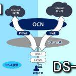 OCNのDS-Lite対応状況について