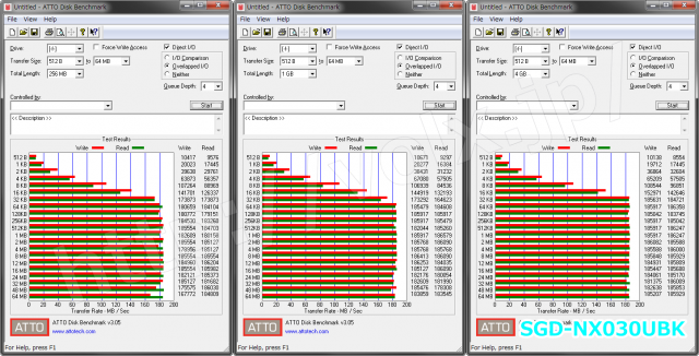 sgd-nx030ubk-atto-640x326